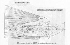 Bí ẩn Đĩa bay UFO và người ngoài hành tinh (Phần 1)