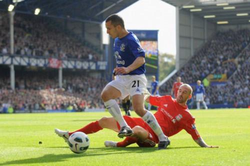 Ngoại hạng Anh sau vòng 8: Những con quỷ yếu đuối, Bóng đá, MU, Chelsea, Arsenal, Liverpool, Rooney