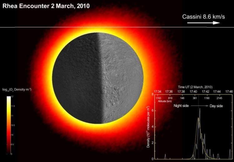 Rhea - Mặt trăng của sao Thổ có oxy và CO2  trong khí quyển