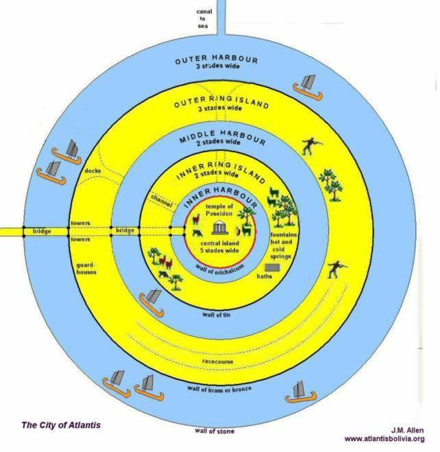Atlantis - Thế giới bị lãng quên (kỳ 1) - Tin180.com (Ảnh 3)