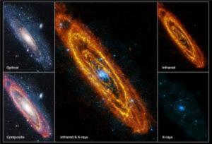 Thiên Hà Andromeda và những ngôi sao tương lai