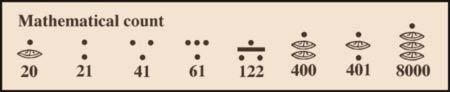 Bí ẩn Atlantis và nền văn minh Maya (II) - Tin180.com (Ảnh 3)