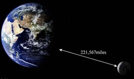Trái đất sắp gặp đại họa vì Mặt trăng?