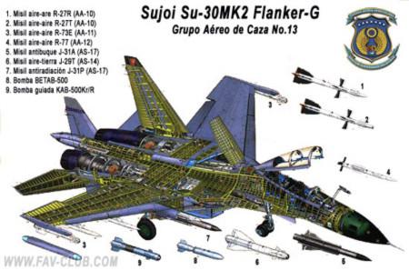 Su-30MK2, 'ông hoàng' của Không quân Việt Nam