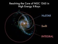 Hình ảnh của NGC 1365 cho thấy khả năng chụp cận cảnh hố đen của NuStar – Ảnh: ESA