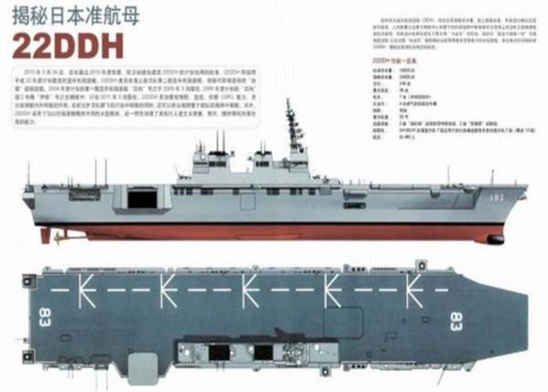 Theo thông báo chính thức Bộ Quốc phòng Nhật Bản, 22DDH có khả năng chở 9 trực thăng trên boong và 14 trực thăng trong kho chứa. Boong máy bay của tàu có thể cho phép 5 trực thăng cất hạ cánh cùng lúc. Với phi đội máy bay săn ngầm và rà phá thủy lôi trên 22DDH, lực lượng tàu chiến Nhật Bản có thể tạm yên tâm khi phải đối đầu với hạm đội tàu ngầm hùng hậu của Trung Quốc.