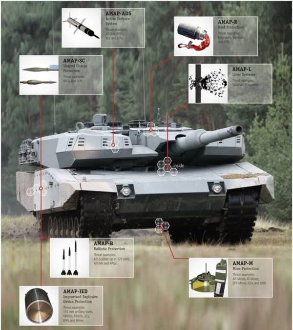 AMX-56 Leclerc được cho là thừa hưởng khá nhiều đặc điểm của Leopard 2.