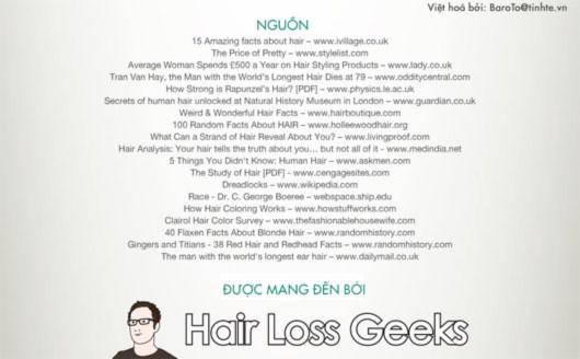 50 Sự thật khó tin về tóc