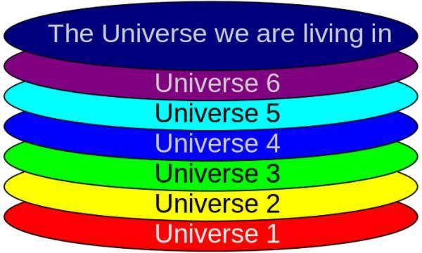 """Những bí ẩn vũ trụ khiến khoa học """"bó tay"""" 6"""