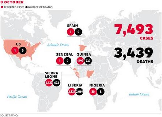Bản đồ tình trạng lây nhiễm dịch bệnh Ebola toàn cầu, số liệu ngày 08 tháng 10 năm 2014 (Nguồn tổ chức Y Tế Thế Giới)