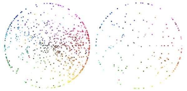 Sự khác biệt thú vị giữa cách mô tả màu sắc trong tiếng Anh và tiếng Trung