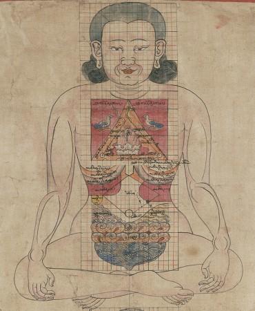 Tranh vẽ của y học Tây Tạng mô tả vị trí nội tạng bên trong cơ thể (Ảnh do bảo tàng Nghệ thuật Rubin cung cấp)