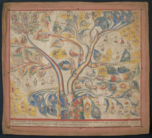 Bức tranh của y học Tây Tạng mô tả hai phần đối lập khỏe và yếu của một cái cây (Ảnh do bảo tàng Nghệ thuật Rubin cung cấp)