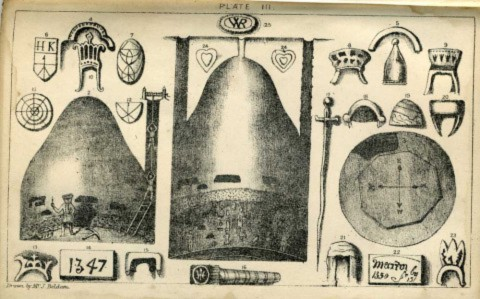 Plate III from Joseph Beldam's book The Origins and Use of the Royston Cave, 1884 showing the shape and floor plan of the cave. (Wikimedia Commons)