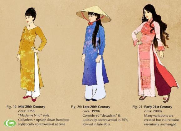 Áo dài ~ Việt Nam | Áo dài, Con gái, Phụ nữ