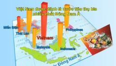 Việt Nam được đánh giá là nước tiêu thụ bia nhiều nhất Đông Nam Á
