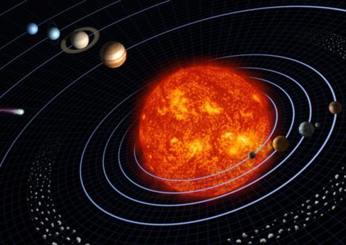 Những điều thú vị về hệ Mặt Trời