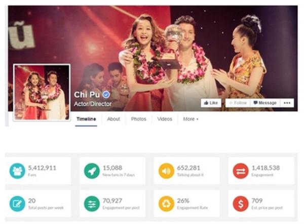 Một bài đăng trên fanpage Võ Hoài Linh có giá 1688 triệu đồng