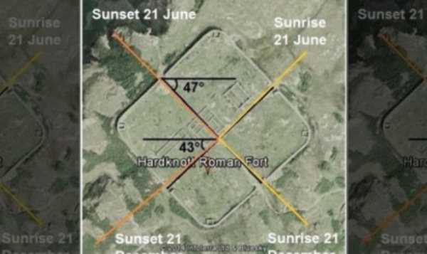 Pháo đài La Mã cổ đại: Kiến trúc thẳng góc hoàn hảo với Mặt trời