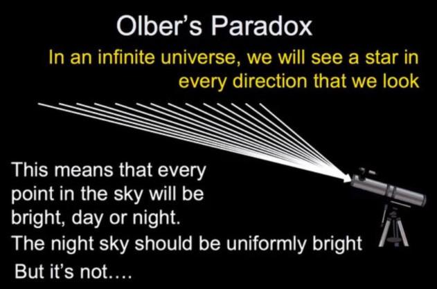 Vì sao bầu trời ban đêm lại có màu đen?