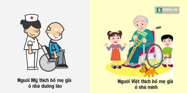 26-so-sanh-cuc-vui-nhung-cuc-dau-giua-nguoi-viet-va-nguoi-my (20)