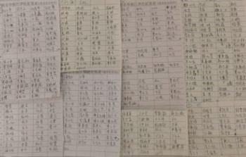 Người ký tên thật tham gia kiện Giang tại Trường Sa – Hồ Nam (Ảnh: Minh Huệ)