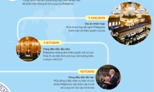 tong-thong-philippines-de-nghi-trung-quoc-dam-phan-ve-phan-quyet-tu-pca-1