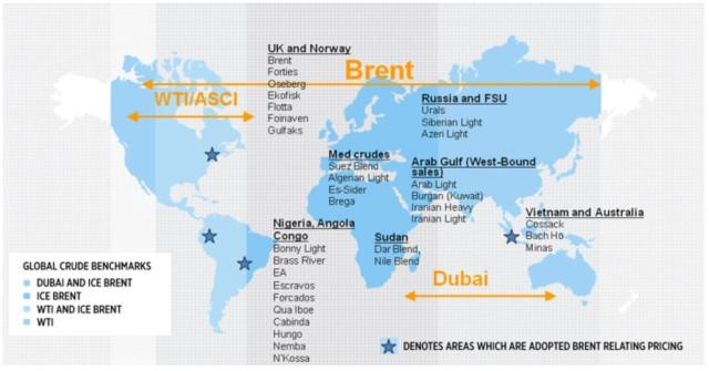 Dầu WTI thường được giao dịch tại Mỹ, Brent là trên toàn thế giới còn Dubai là ở Châu Á.