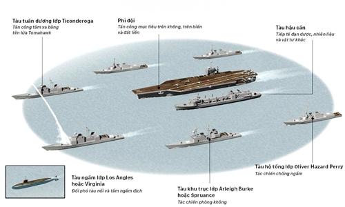 USS- Carl-Vinson-2