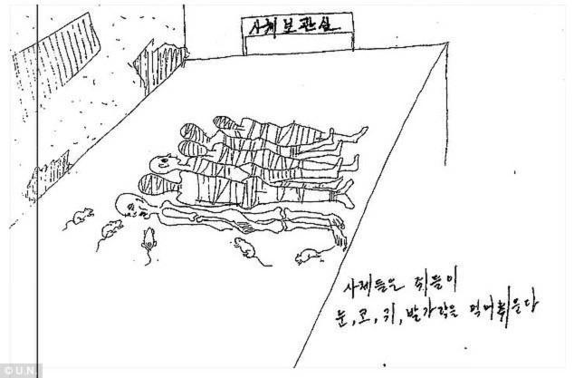 """Xác tù nhân chính trị. Câu mô tả tiếng Hàn: """"Chuột ăn mắt, mũi, tai và ngón chân của xác người""""."""