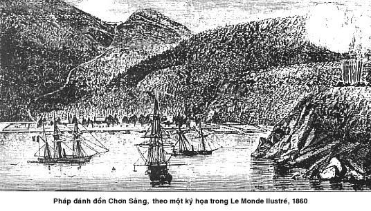 chon-sang