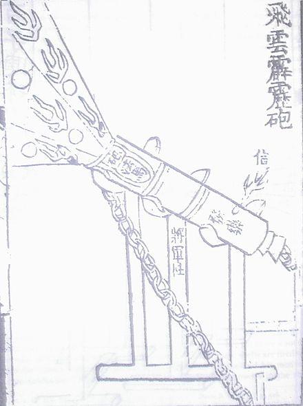 Vũ khí quân Minh